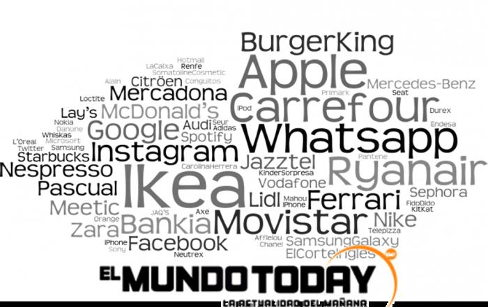 Word Cloud de marcas aparecidas en El Mundo Today